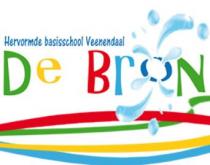 Scholen die gebruik maken van het Digikeuzebord
